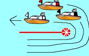 競艇ルールイン逃げのイメージ